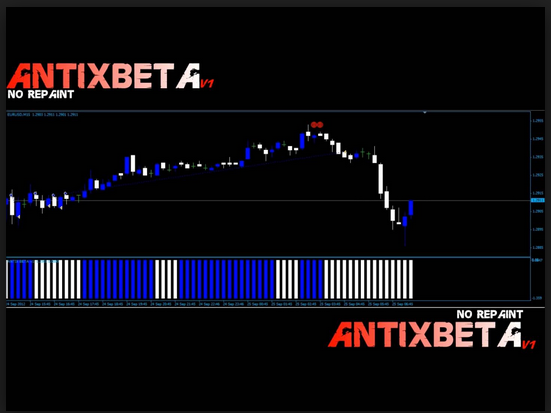 Antix beta forex system