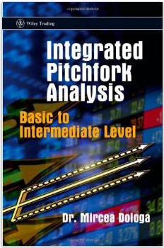 integrated pitchfork analysis