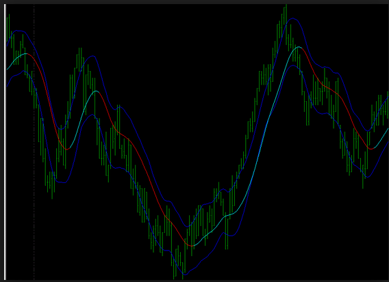 Ultimate forex system 2014